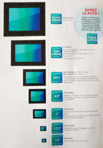 Différentes tailles de capteur photo